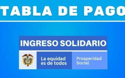 Tabla de Pago Ingreso Solidario